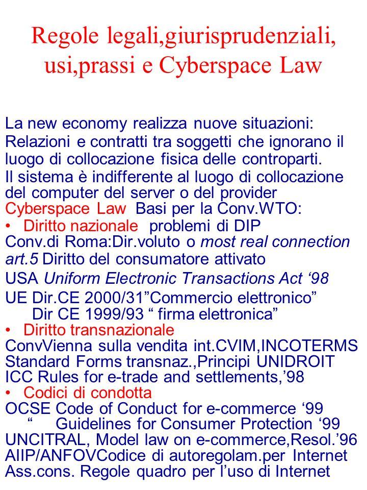 Regole legali,giurisprudenziali, usi,prassi e Cyberspace Law La new economy realizza nuove situazioni: Relazioni e contratti tra soggetti che ignorano