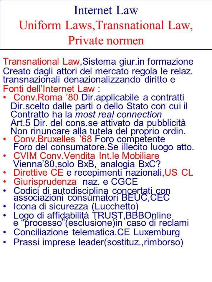 Internet Law Uniform Laws,Transnational Law, Private normen Transnational Law,Sistema giur.in formazione Creato dagli attori del mercato regola le rel