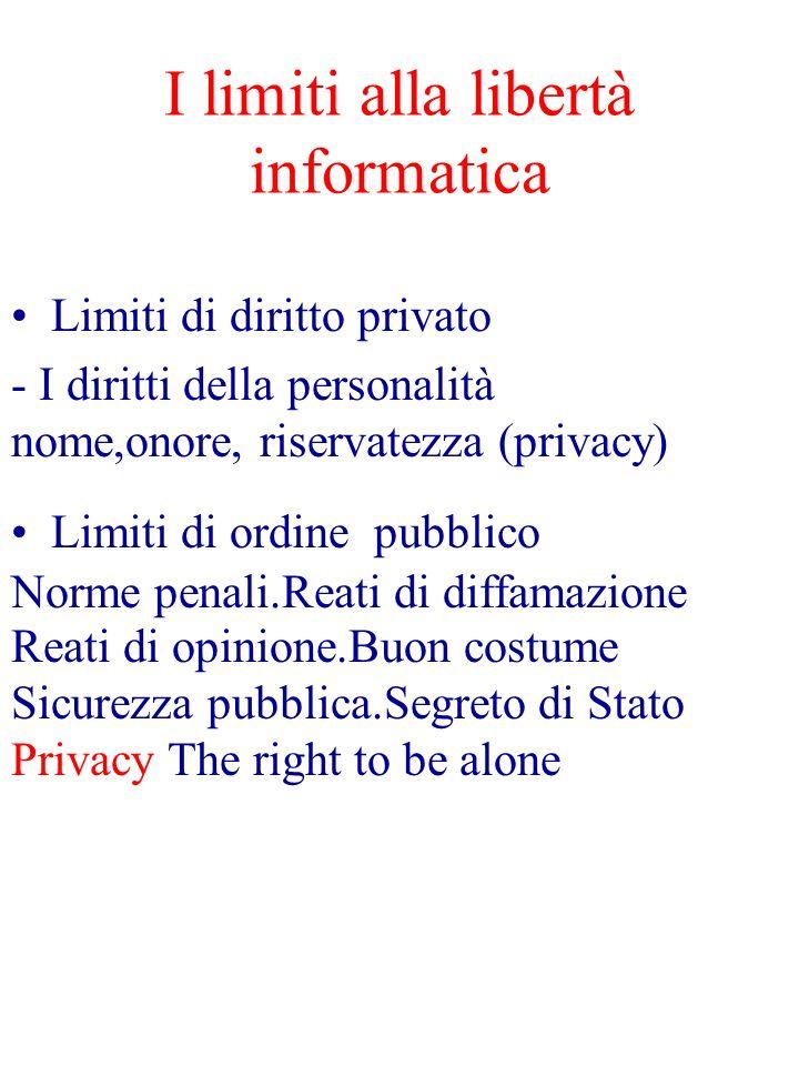 I limiti alla libertà informatica Limiti di diritto privato - I diritti della personalità nome,onore, riservatezza (privacy) Limiti di ordine pubblico