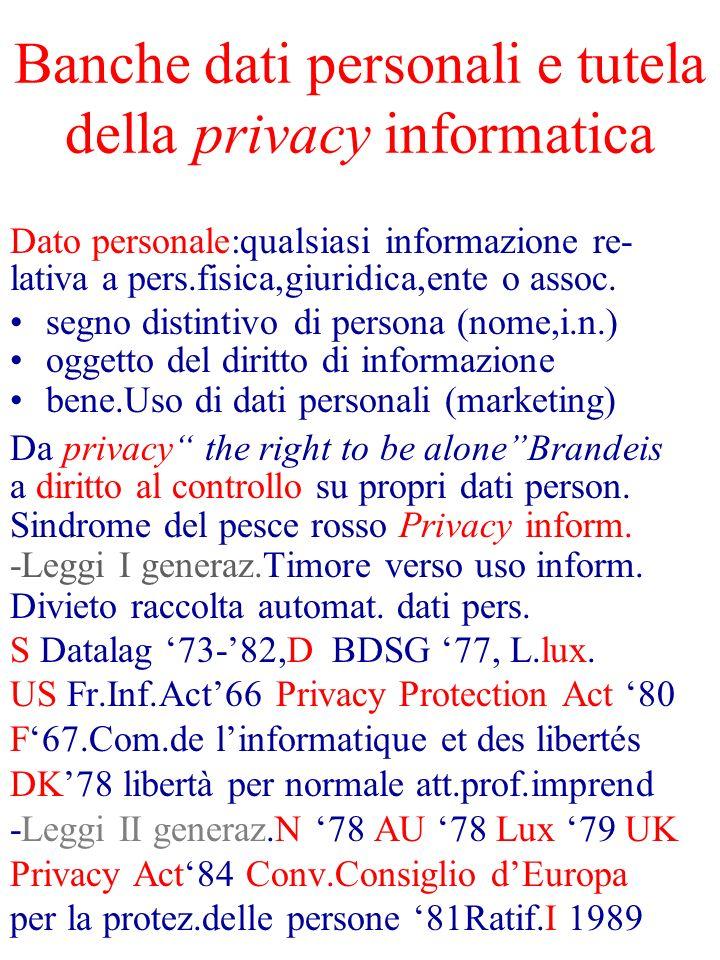 Banche dati personali e tutela della privacy informatica Dato personale:qualsiasi informazione re- lativa a pers.fisica,giuridica,ente o assoc. segno