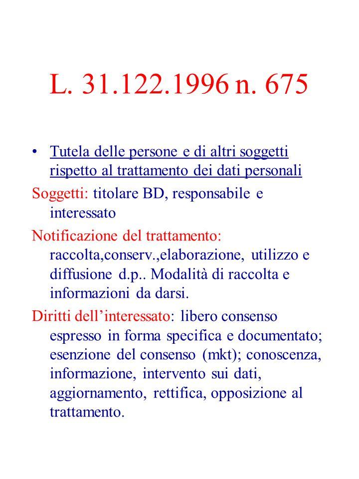 L. 31.122.1996 n. 675 Tutela delle persone e di altri soggetti rispetto al trattamento dei dati personali Soggetti: titolare BD, responsabile e intere