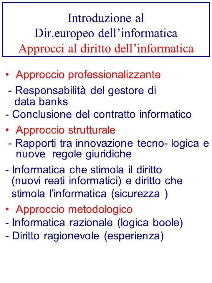 Introduzione al Dir.europeo dellinformatica Approcci al diritto dellinformatica Approccio professionalizzante - Responsabilità del gestore di data ban