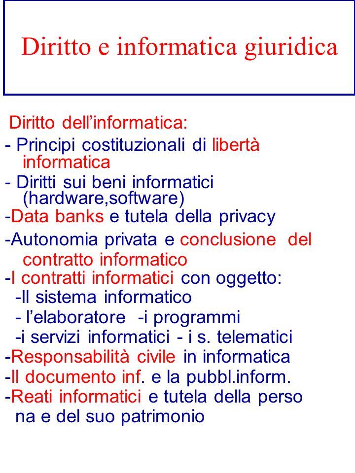 Diritto e informatica giuridica Diritto dellinformatica: - Principi costituzionali di libertà informatica - Diritti sui beni informatici (hardware,sof