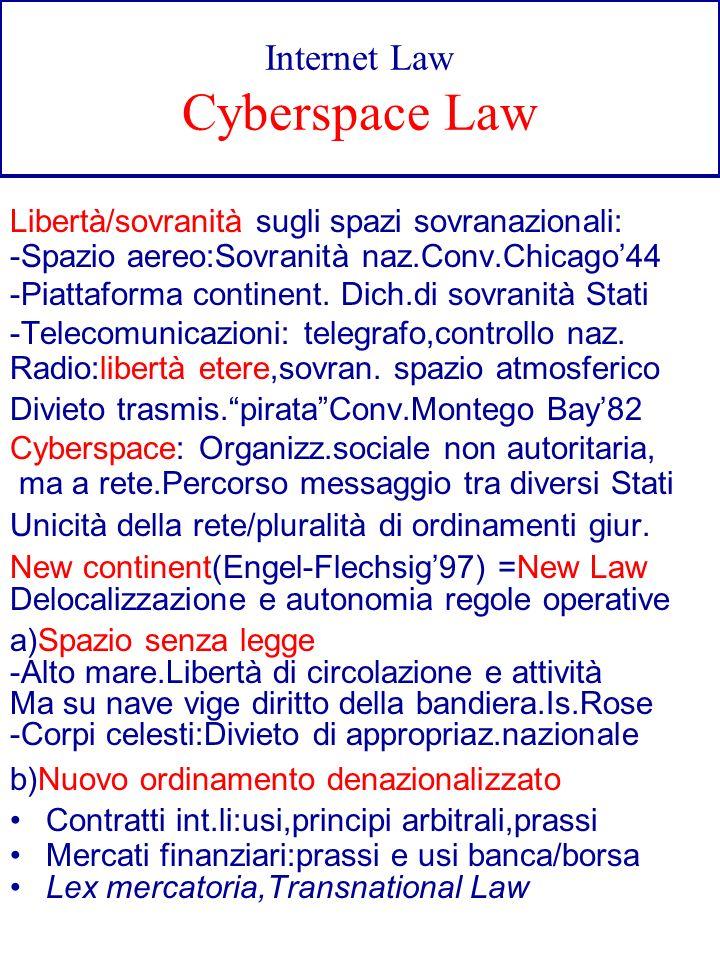 Internet Law Cyberspace Law Libertà/sovranità sugli spazi sovranazionali: -Spazio aereo:Sovranità naz.Conv.Chicago44 -Piattaforma continent. Dich.di s