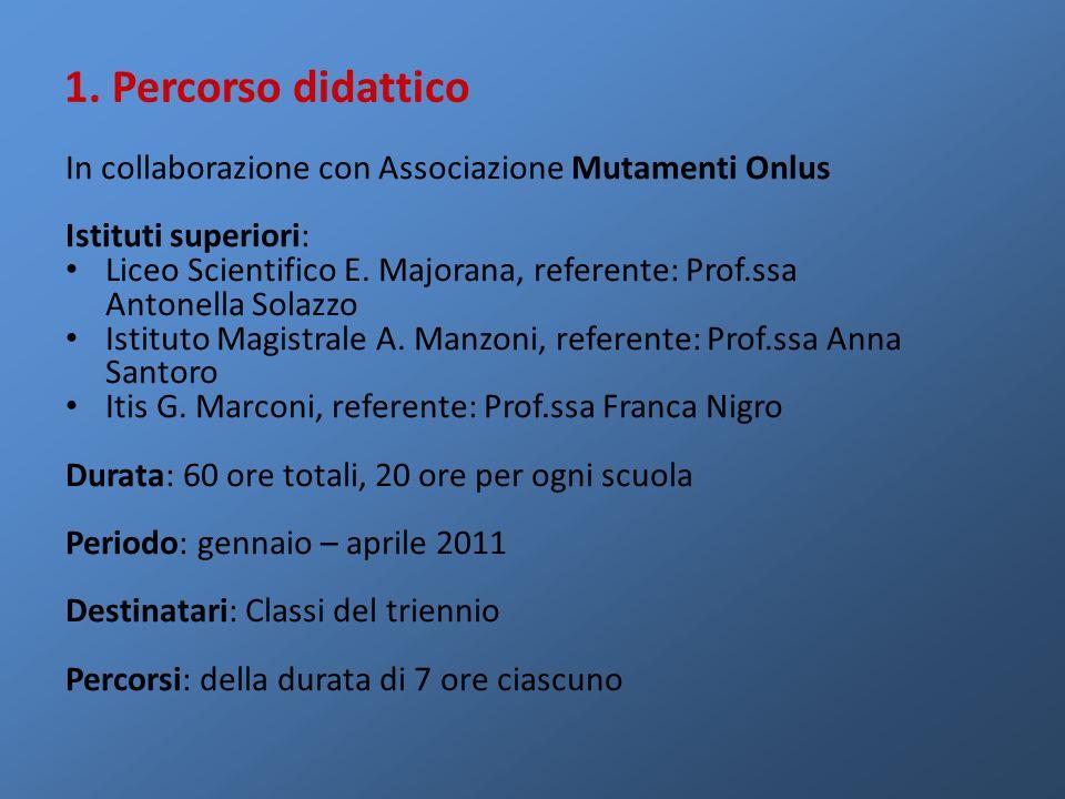 1. Percorso didattico In collaborazione con Associazione Mutamenti Onlus Istituti superiori: Liceo Scientifico E. Majorana, referente: Prof.ssa Antone