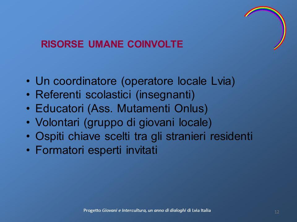 RISORSE UMANE COINVOLTE Un coordinatore (operatore locale Lvia) Referenti scolastici (insegnanti) Educatori (Ass. Mutamenti Onlus) Volontari (gruppo d
