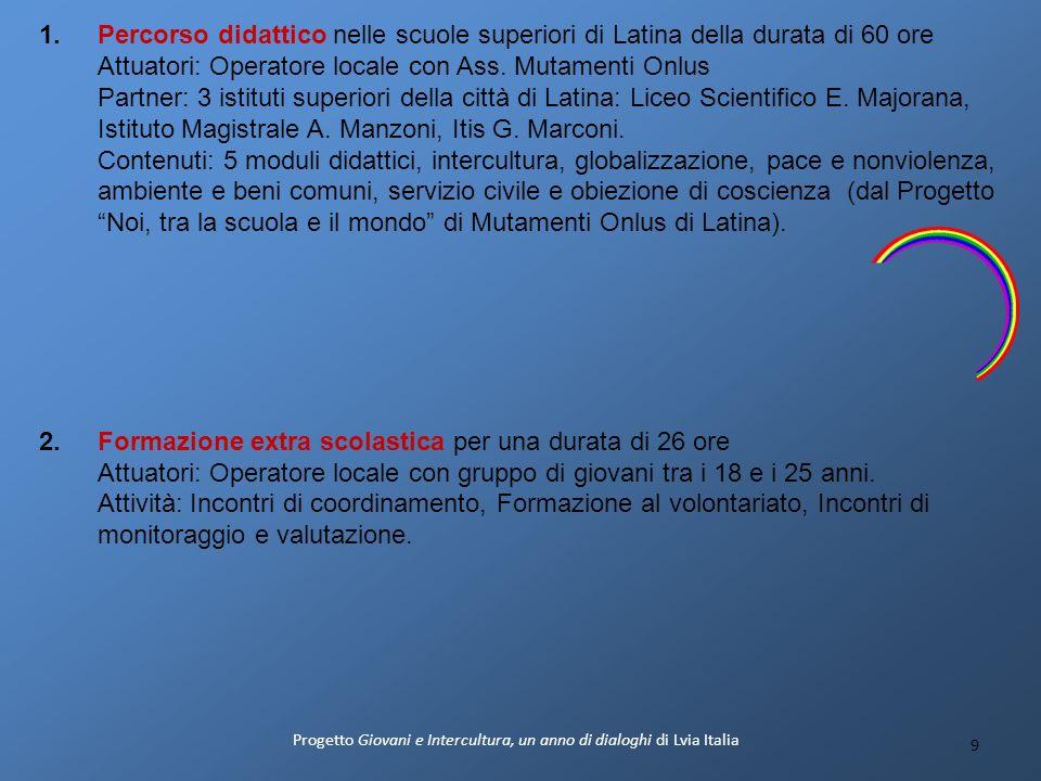 1.Percorso didattico nelle scuole superiori di Latina della durata di 60 ore Attuatori: Operatore locale con Ass. Mutamenti Onlus Partner: 3 istituti
