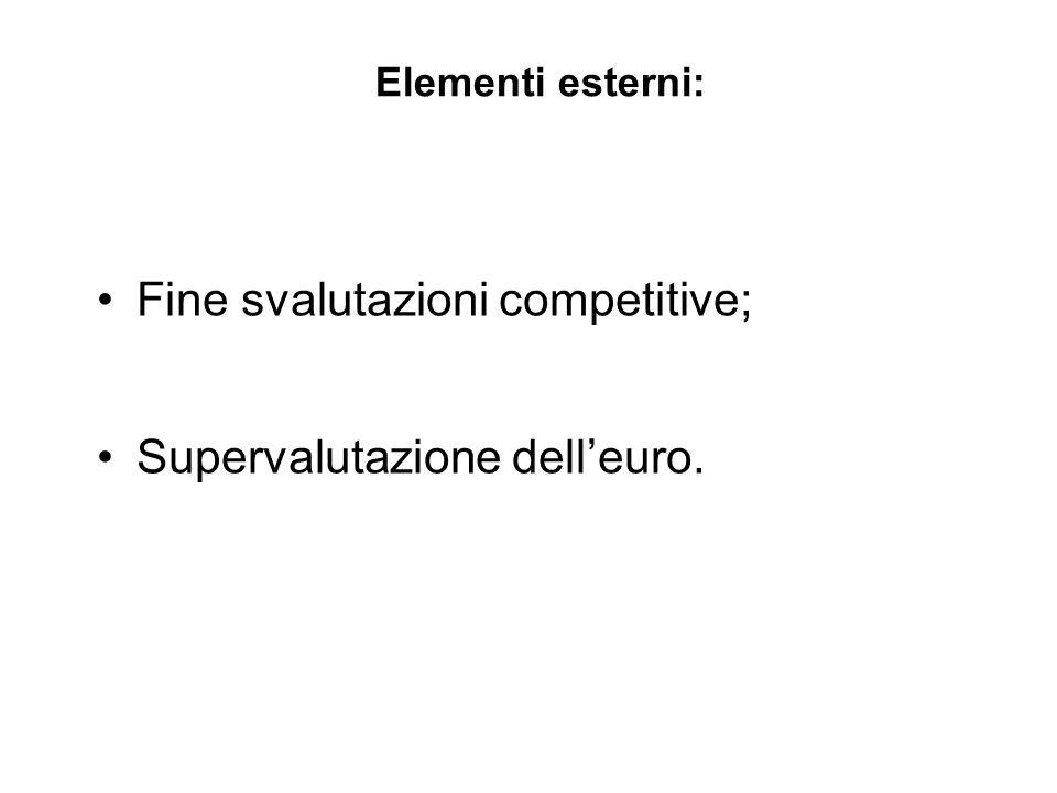 Elementi esterni: Fine svalutazioni competitive; Supervalutazione delleuro.