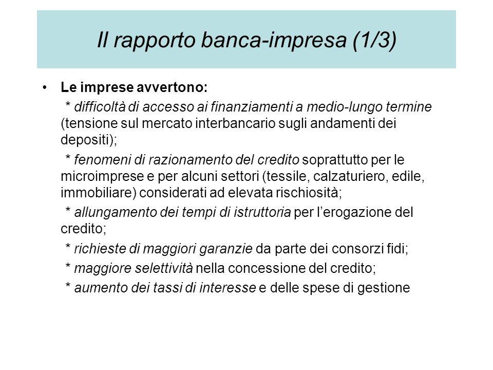 Le imprese avvertono: * difficoltà di accesso ai finanziamenti a medio-lungo termine (tensione sul mercato interbancario sugli andamenti dei depositi)