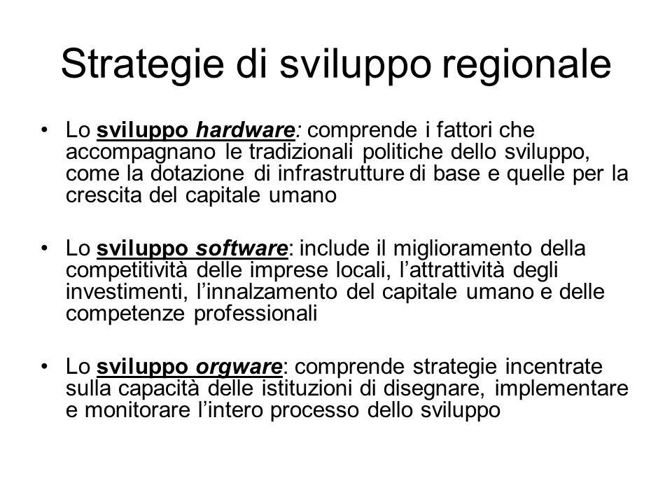 Strategie di sviluppo regionale Lo sviluppo hardware: comprende i fattori che accompagnano le tradizionali politiche dello sviluppo, come la dotazione