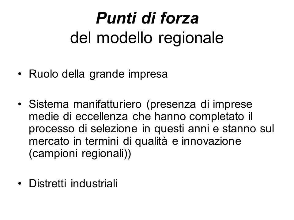 Punti di forza del modello regionale Ruolo della grande impresa Sistema manifatturiero (presenza di imprese medie di eccellenza che hanno completato i