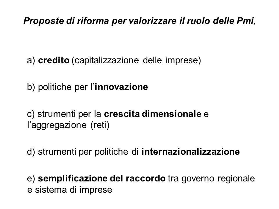 Proposte di riforma per valorizzare il ruolo delle Pmi, a) credito (capitalizzazione delle imprese) b) politiche per linnovazione c) strumenti per la