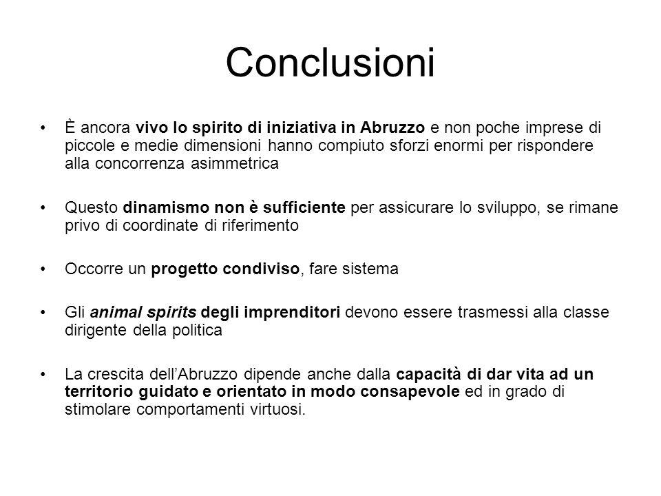 Conclusioni È ancora vivo lo spirito di iniziativa in Abruzzo e non poche imprese di piccole e medie dimensioni hanno compiuto sforzi enormi per rispo