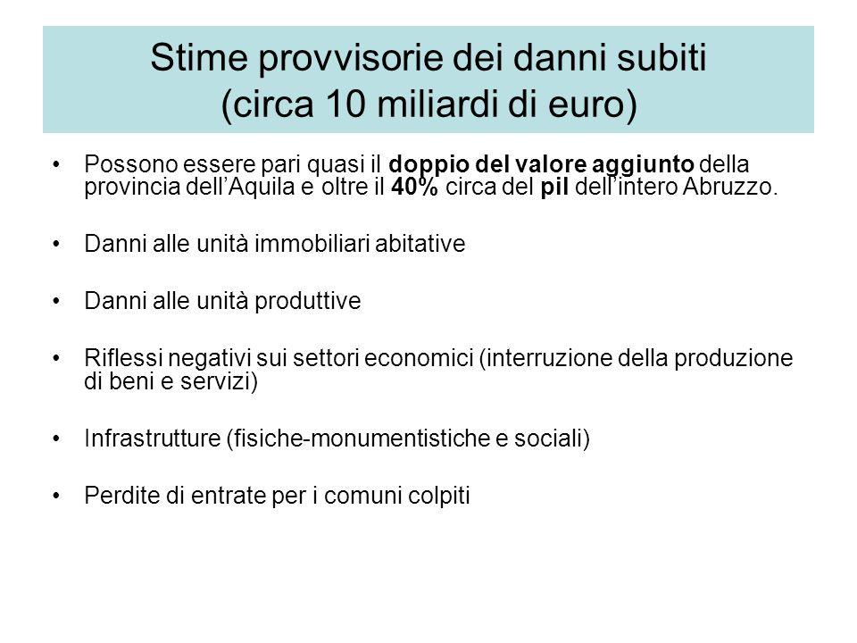 Stime provvisorie dei danni subiti (circa 10 miliardi di euro) Possono essere pari quasi il doppio del valore aggiunto della provincia dellAquila e ol