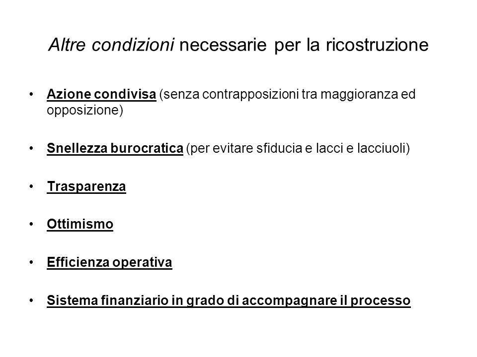 Altre condizioni necessarie per la ricostruzione Azione condivisa (senza contrapposizioni tra maggioranza ed opposizione) Snellezza burocratica (per e
