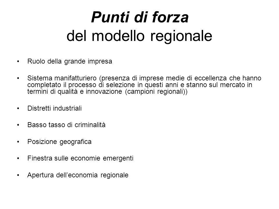 Tasso di disoccupazione (I° trimestre) 20082009 Abruzzo6,99,7 Nord4,05,1 Centro6,17,6 Mezzogiorno13,013,2 Italia7,17,9 Persone in cerca di occupazione aumentano del 35,9% contro il 12,5% dellItalia