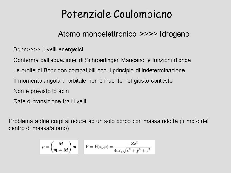 Potenziale Coulombiano Atomo monoelettronico >>>> Idrogeno Bohr >>>> Livelli energetici Conferma dallequazione di Schroedinger Mancano le funzioni don