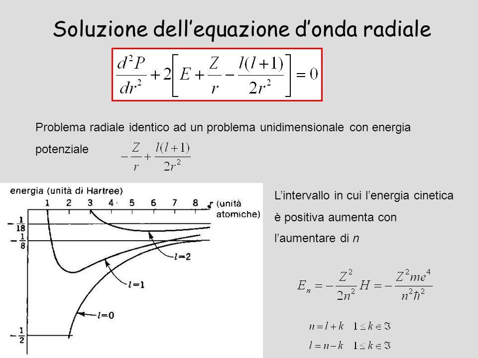 Soluzione dellequazione donda radiale Problema radiale identico ad un problema unidimensionale con energia potenziale Lintervallo in cui lenergia cine