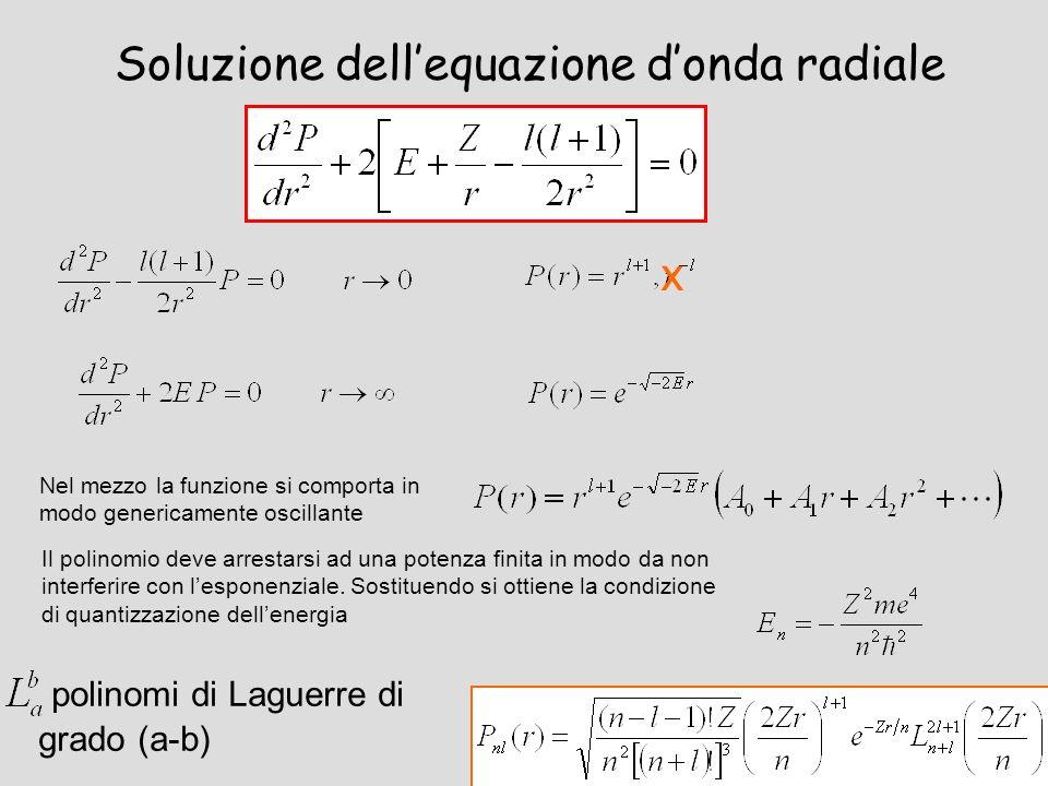Soluzione dellequazione donda radiale x polinomi di Laguerre di grado (a-b) Nel mezzo la funzione si comporta in modo genericamente oscillante Il poli
