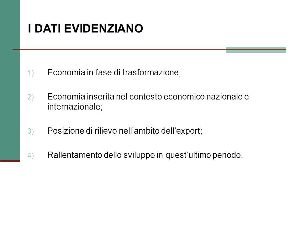 1) Economia in fase di trasformazione; 2) Economia inserita nel contesto economico nazionale e internazionale; 3) Posizione di rilievo nellambito dellexport; 4) Rallentamento dello sviluppo in questultimo periodo.