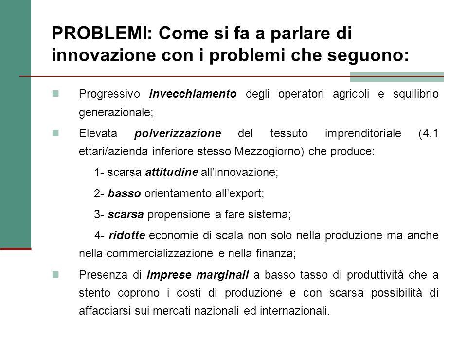 PROBLEMI: Come si fa a parlare di innovazione con i problemi che seguono: Progressivo invecchiamento degli operatori agricoli e squilibrio generazionale; Elevata polverizzazione del tessuto imprenditoriale (4,1 ettari/azienda inferiore stesso Mezzogiorno) che produce: 1- scarsa attitudine allinnovazione; 2- basso orientamento allexport; 3- scarsa propensione a fare sistema; 4- ridotte economie di scala non solo nella produzione ma anche nella commercializzazione e nella finanza; Presenza di imprese marginali a basso tasso di produttività che a stento coprono i costi di produzione e con scarsa possibilità di affacciarsi sui mercati nazionali ed internazionali.