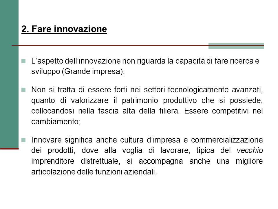 2. Fare innovazione Laspetto dellinnovazione non riguarda la capacità di fare ricerca e sviluppo (Grande impresa); Non si tratta di essere forti nei s