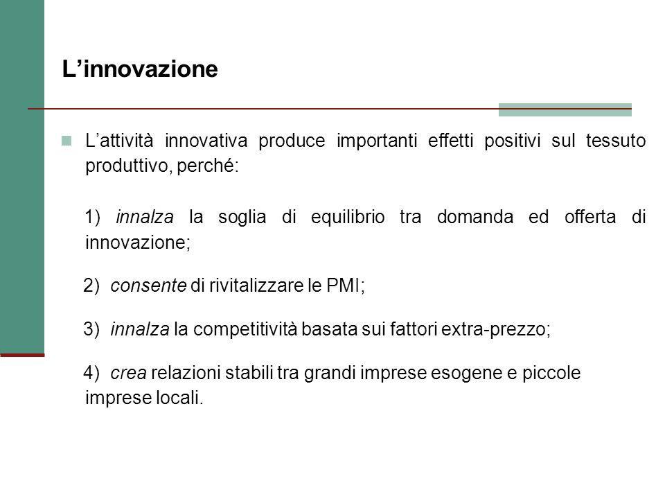 Linnovazione Lattività innovativa produce importanti effetti positivi sul tessuto produttivo, perché: 1) innalza la soglia di equilibrio tra domanda ed offerta di innovazione; 2) consente di rivitalizzare le PMI; 3) innalza la competitività basata sui fattori extra-prezzo; 4) crea relazioni stabili tra grandi imprese esogene e piccole imprese locali.