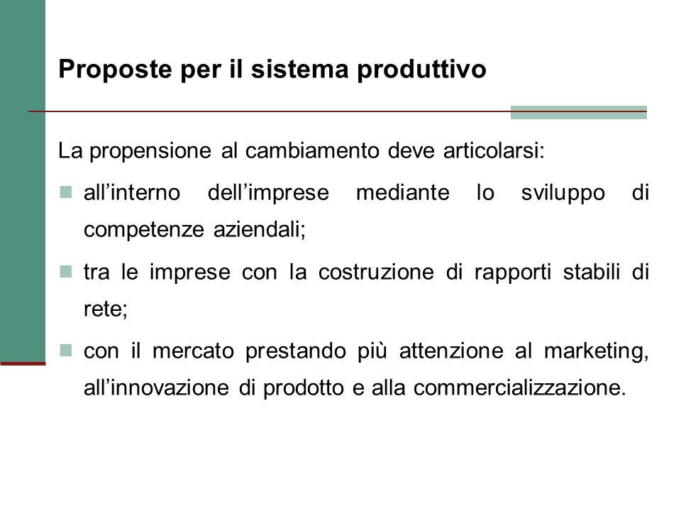 Proposte per il sistema produttivo La propensione al cambiamento deve articolarsi: allinterno dellimprese mediante lo sviluppo di competenze aziendali; tra le imprese con la costruzione di rapporti stabili di rete; con il mercato prestando più attenzione al marketing, allinnovazione di prodotto e alla commercializzazione.