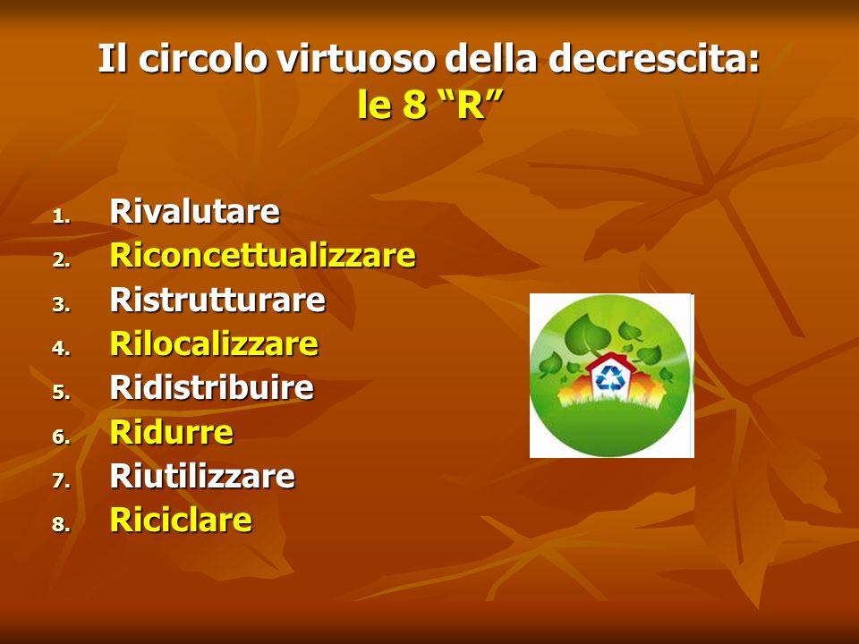Il circolo virtuoso della decrescita: le 8 R 1. Rivalutare 2. Riconcettualizzare 3. Ristrutturare 4. Rilocalizzare 5. Ridistribuire 6. Ridurre 7. Riut