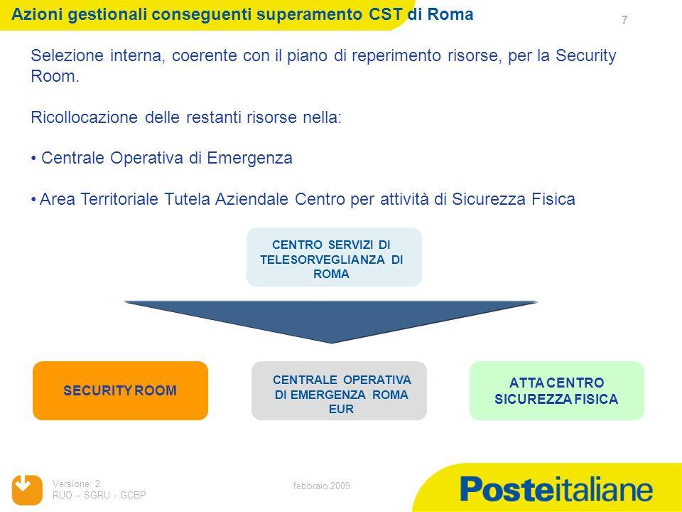 Versione: 2 RUO – SGRU - GCBP 7 febbraio 2009 Azioni gestionali conseguenti superamento CST di Roma ATTA CENTRO SICUREZZA FISICA CENTRO SERVIZI DI TEL