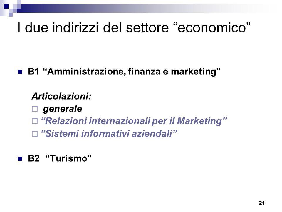 21 I due indirizzi del settore economico B1 Amministrazione, finanza e marketing Articolazioni: generale Relazioni internazionali per il Marketing Sis