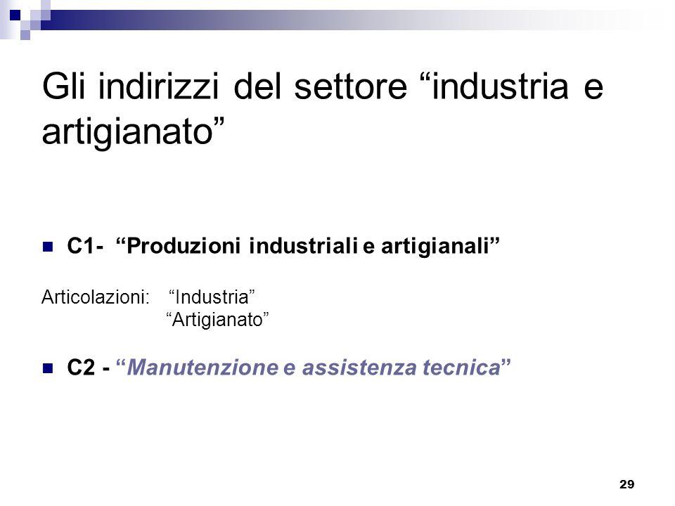 29 Gli indirizzi del settore industria e artigianato C1- Produzioni industriali e artigianali Articolazioni: Industria Artigianato C2 - Manutenzione e