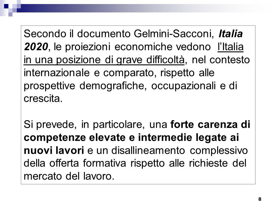 8 Secondo il documento Gelmini-Sacconi, Italia 2020, le proiezioni economiche vedono lItalia in una posizione di grave difficoltà, nel contesto intern