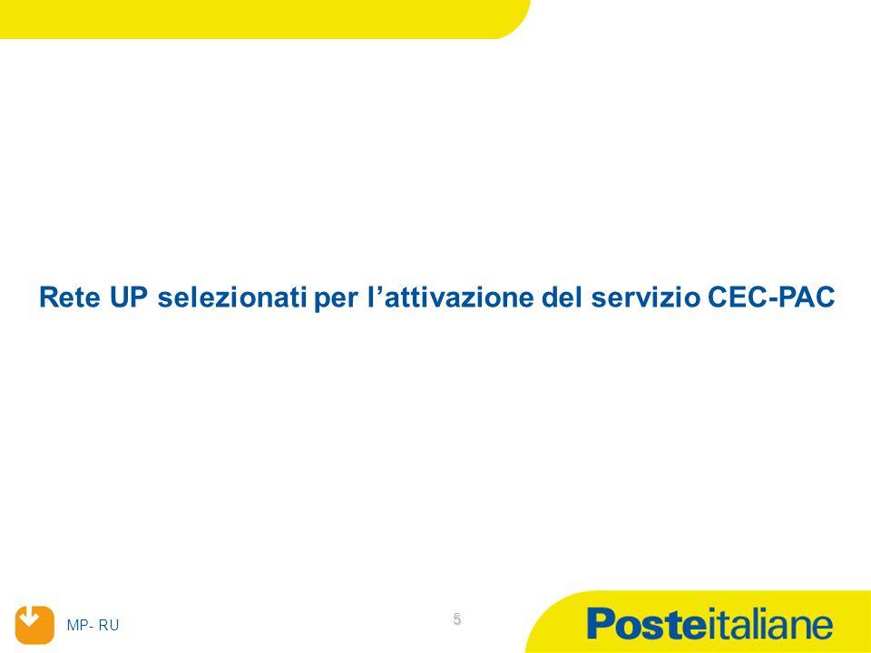 23/02/2014 MP- RU 5 Rete UP selezionati per lattivazione del servizio CEC-PAC