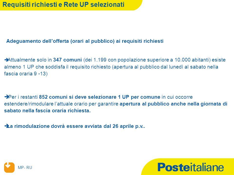 23/02/2014 MP- RU Rete UP selezionati Si riporta di seguito la distribuzione per Regione degli UP selezionati per lattivazione del servizio CEC-PAC