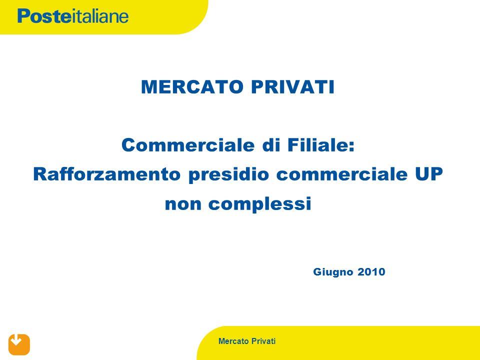 Mercato Privati Giugno 2010 MERCATO PRIVATI Commerciale di Filiale: Rafforzamento presidio commerciale UP non complessi