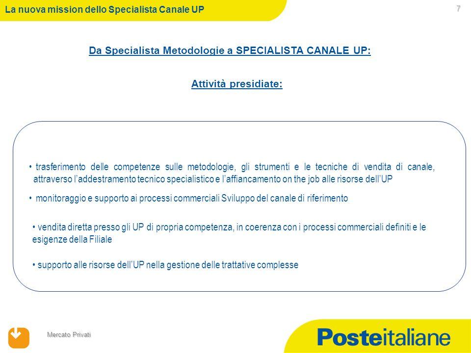 23/02/2014 Mercato Privati 7 La nuova mission dello Specialista Canale UP Da Specialista Metodologie a SPECIALISTA CANALE UP: Attività presidiate: tra