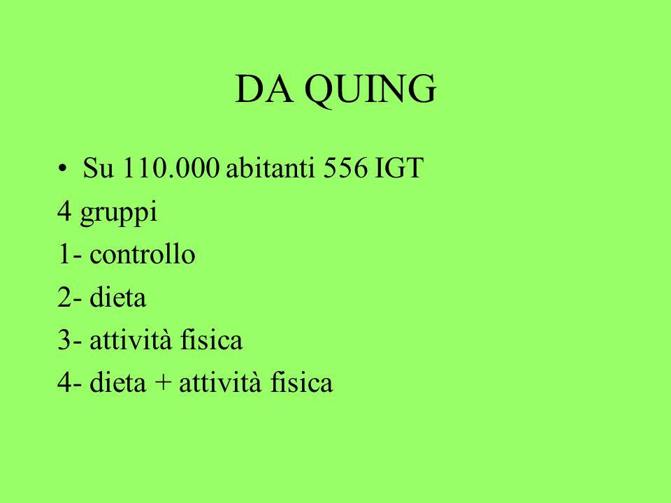DA QUING Su 110.000 abitanti 556 IGT 4 gruppi 1- controllo 2- dieta 3- attività fisica 4- dieta + attività fisica