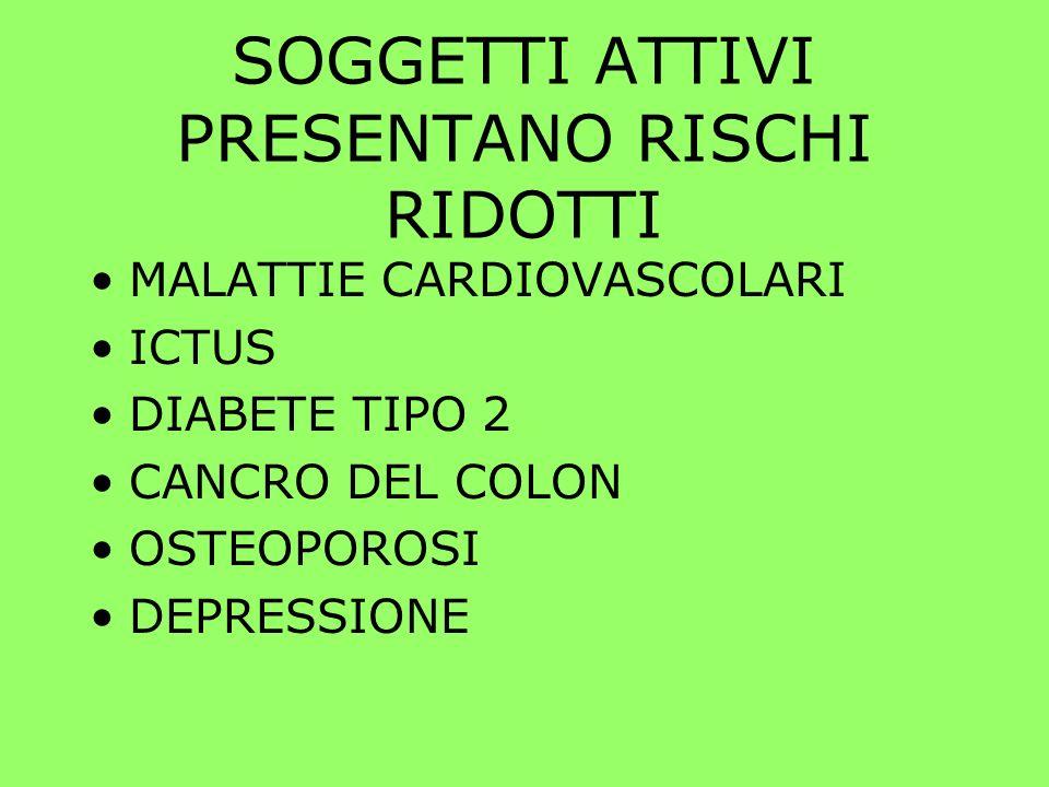 SOGGETTI ATTIVI PRESENTANO RISCHI RIDOTTI MALATTIE CARDIOVASCOLARI ICTUS DIABETE TIPO 2 CANCRO DEL COLON OSTEOPOROSI DEPRESSIONE