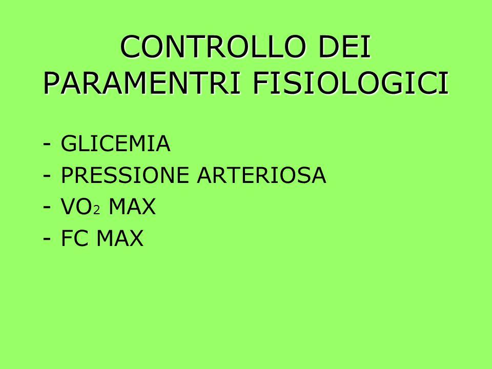 CONTROLLO DEI PARAMENTRI FISIOLOGICI -GLICEMIA -PRESSIONE ARTERIOSA -VO 2 MAX -FC MAX