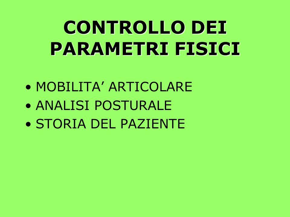 CONTROLLO DEI PARAMETRI FISICI MOBILITA ARTICOLARE ANALISI POSTURALE STORIA DEL PAZIENTE