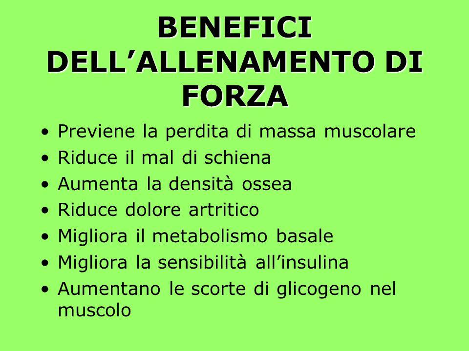 BENEFICI DELLALLENAMENTO DI FORZA Previene la perdita di massa muscolare Riduce il mal di schiena Aumenta la densità ossea Riduce dolore artritico Migliora il metabolismo basale Migliora la sensibilità allinsulina Aumentano le scorte di glicogeno nel muscolo