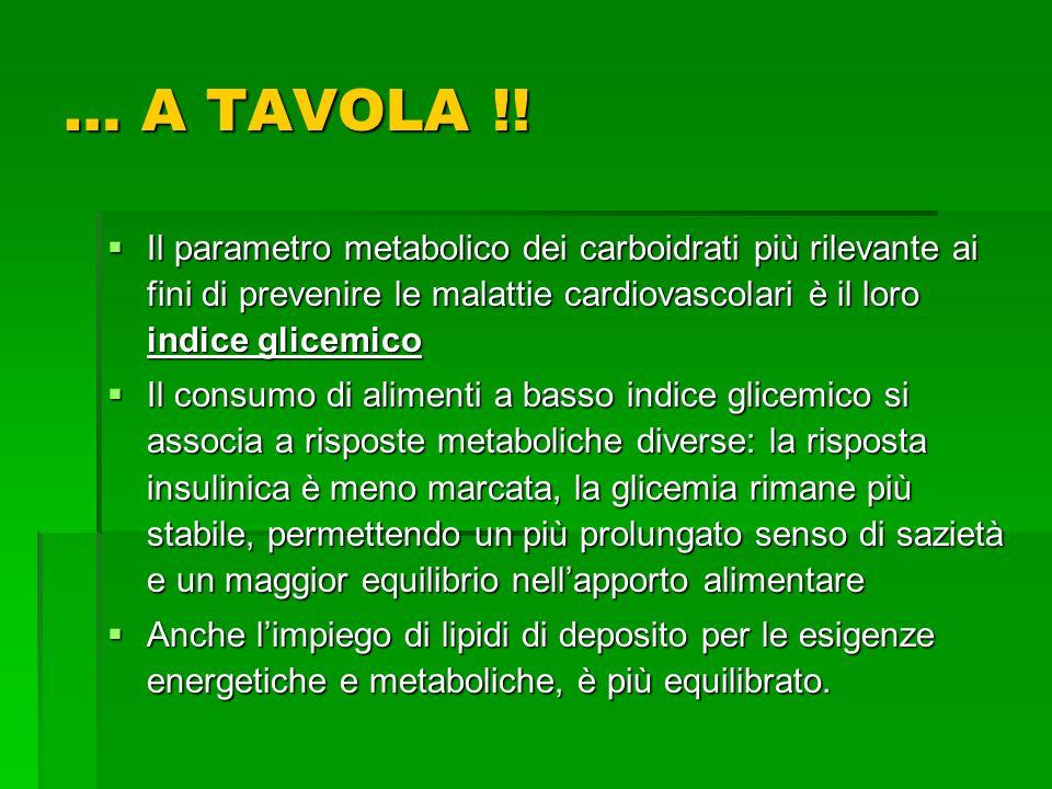 … A TAVOLA !! Il parametro metabolico dei carboidrati più rilevante ai fini di prevenire le malattie cardiovascolari è il loro indice glicemico Il par