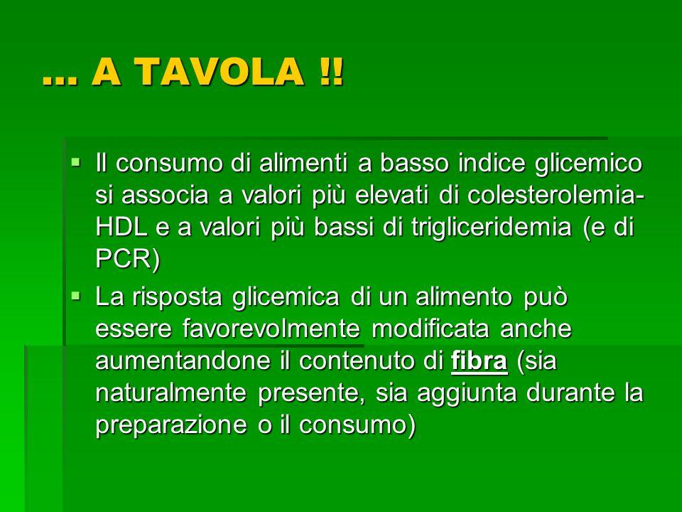 Il consumo di alimenti a basso indice glicemico si associa a valori più elevati di colesterolemia- HDL e a valori più bassi di trigliceridemia (e di P