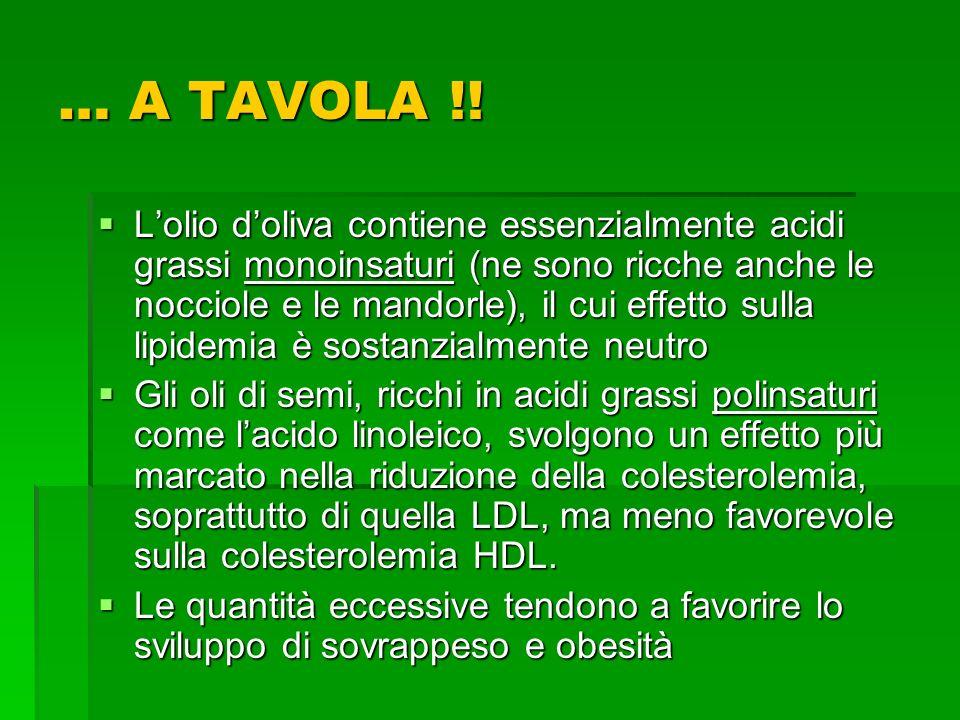 Lolio doliva contiene essenzialmente acidi grassi monoinsaturi (ne sono ricche anche le nocciole e le mandorle), il cui effetto sulla lipidemia è sost