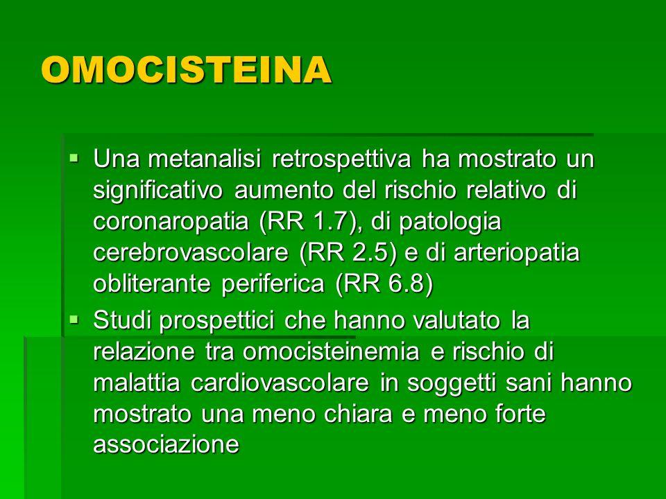 Una metanalisi retrospettiva ha mostrato un significativo aumento del rischio relativo di coronaropatia (RR 1.7), di patologia cerebrovascolare (RR 2.