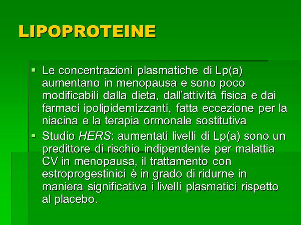 Le concentrazioni plasmatiche di Lp(a) aumentano in menopausa e sono poco modificabili dalla dieta, dallattività fisica e dai farmaci ipolipidemizzant