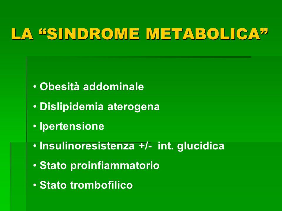 LA SINDROME METABOLICA Obesità addominale Dislipidemia aterogena Ipertensione Insulinoresistenza +/- int. glucidica Stato proinfiammatorio Stato tromb
