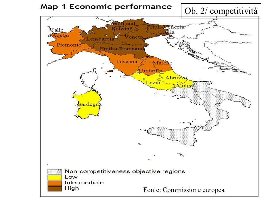 Fonte: Commissione europea Ob. 2/ competitività