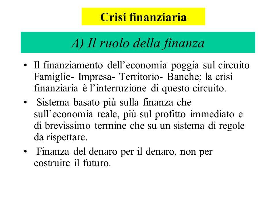 A) Il ruolo della finanza Il finanziamento delleconomia poggia sul circuito Famiglie- Impresa- Territorio- Banche; la crisi finanziaria è linterruzione di questo circuito.